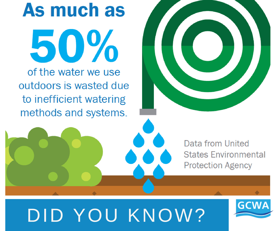 did you know inefficient water use
